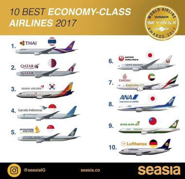 10 Maskapai Terbaik 2017