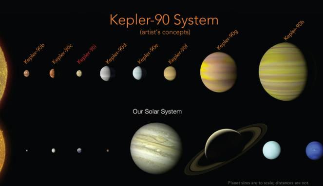 masa depan jagat semesta dan tata surya baru alam semesta fokus today rh fokustoday com