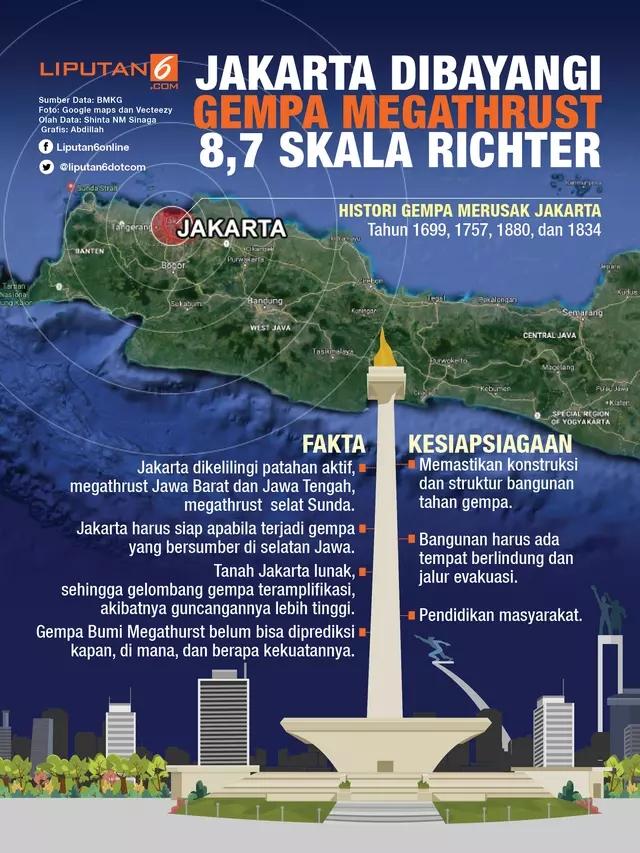 Infografis Gempa