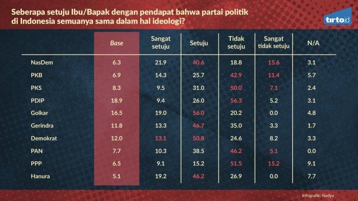Parta Islam atau Pancasila 3.jpg