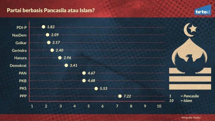 Partai Islam atau Pancasila 1.jpg